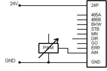 High-Torque BLDC-Motor | ungeregelt mit PWM-Steuerung