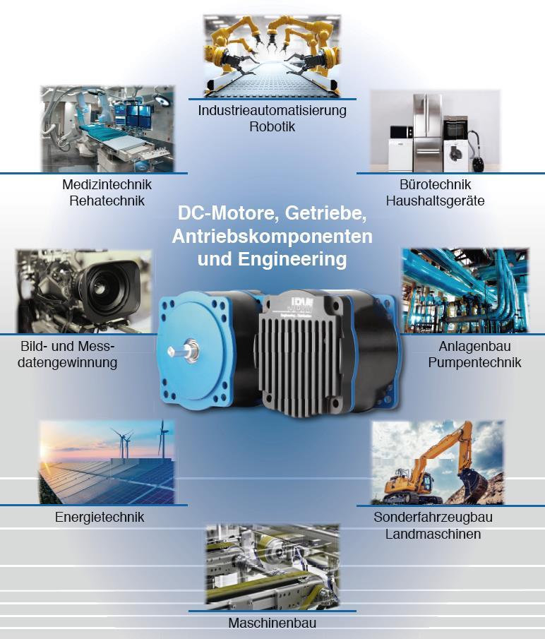 Elektromotor Antriebstechnik | Branchen und Anwendungsfelder