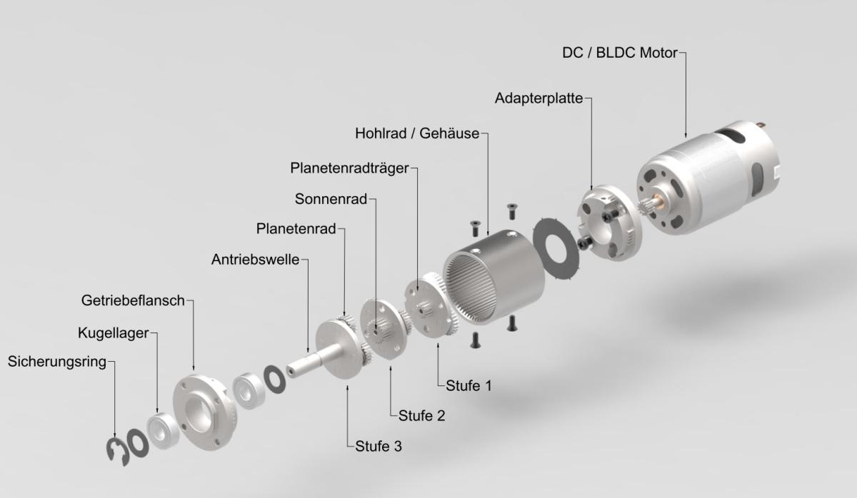 Planetengetriebemotor - Explosionsansicht
